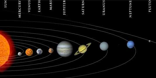 placement of planets solar system - photo #4
